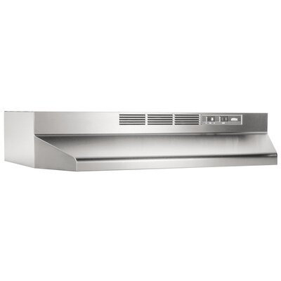 "Broan Nutone 24"" Non-Ducted Under Cabinet Range Hood"