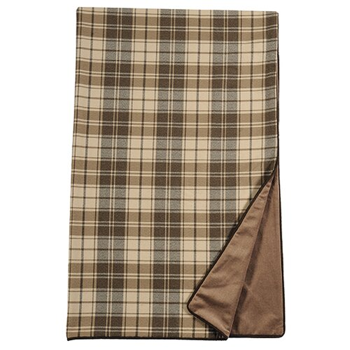 Wooded River  Jacobs Plaid Throw