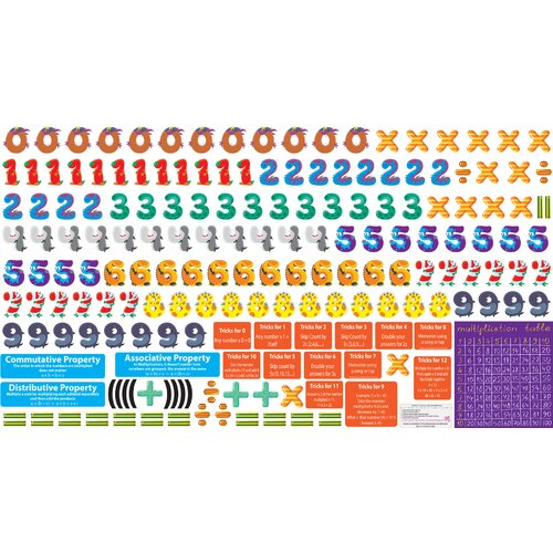 Peel, Play and Learn Multiplication Wall Play Set