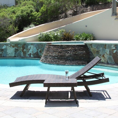 Home Loft Concept Franklin Outdoor Adjustable Lounge and Wicker Table Set