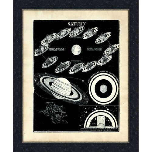 Saturn Wall Framed Graphic Art