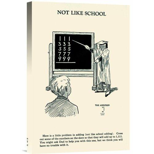 'Not Like School' by Retromagic Vintage Advertisement on Canvas