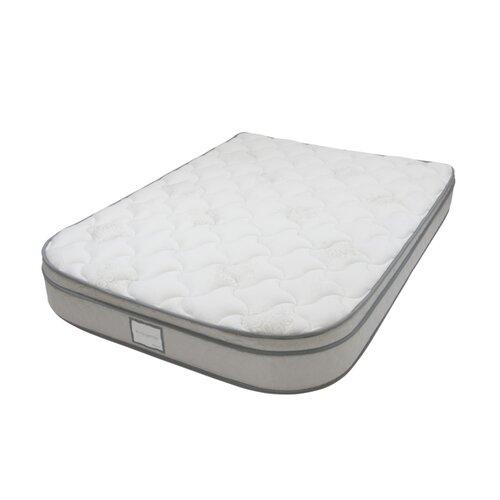Denver mattress richmond euro top reviews