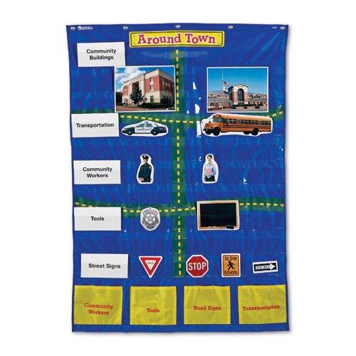 Community Pocket Chart