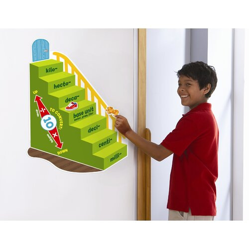 Educational Insights Magnetic Metric Staircase