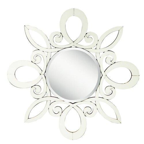 January Mirror