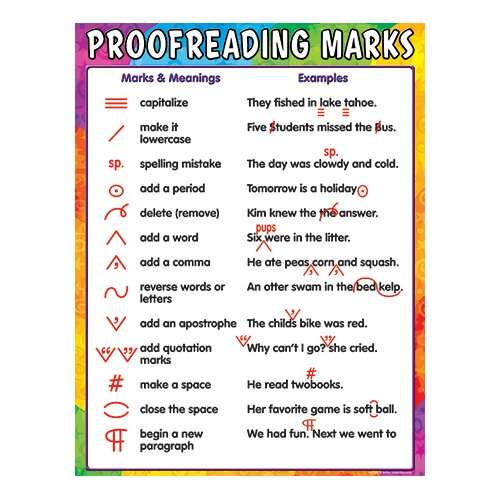 Teacher Created Resources Proofreading Marks Chart