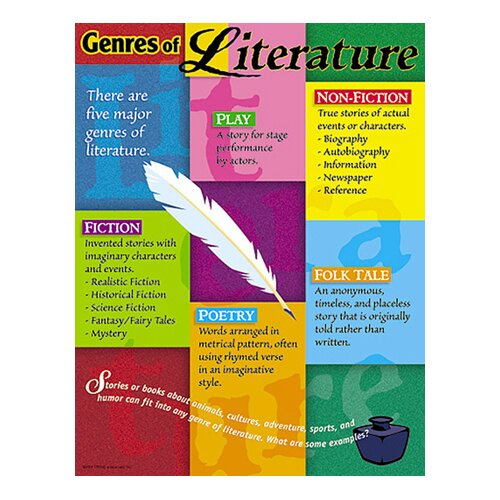 Trend Enterprises Chart Genres Of Literature Gr 5-8