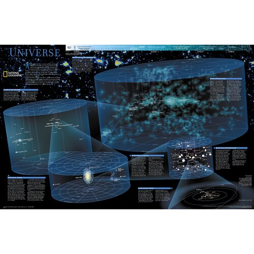 National Geographic Maps The Universe Poster Map