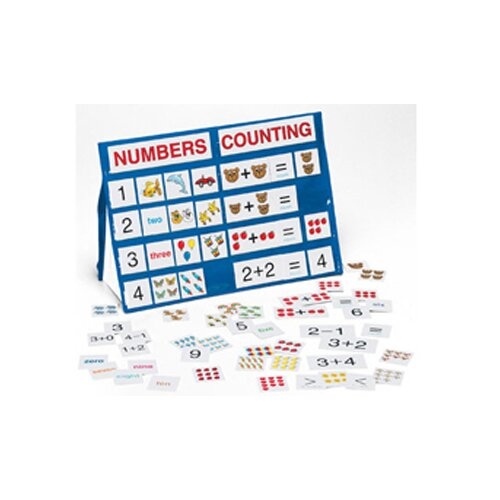 Patch Products Numbers & Counting