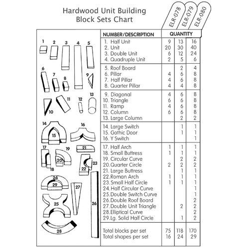 ECR4kids 75 Piece Hardwood Building Block Set