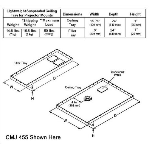 Peerless Variable Position Suspended Ceiling Plate
