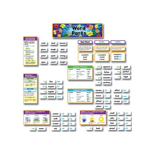Creative Teaching Press Word Parts Mini Bb Set