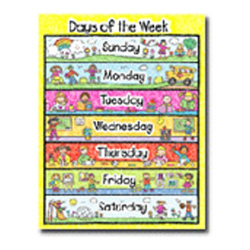 Frank Schaffer Publications/Carson Dellosa Publications Chart Days Of The Week Kid Drawn
