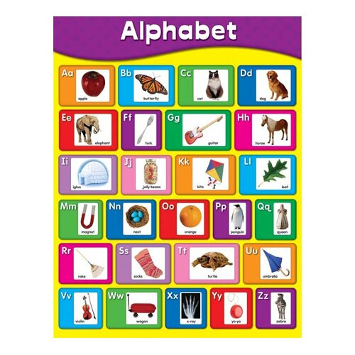 Frank Schaffer Publications/Carson Dellosa Publications Alphabet Laminated Chartlet