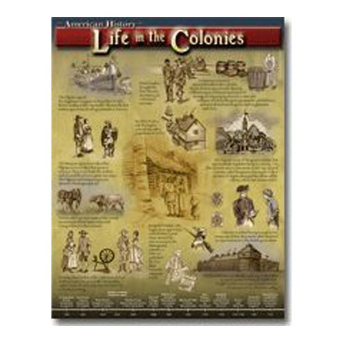 Frank Schaffer Publications/Carson Dellosa Publications Life In The Colonies