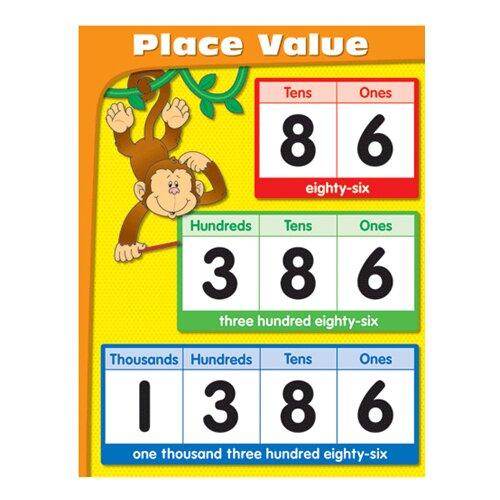 Frank Schaffer Publications/Carson Dellosa Publications Chartlets Place Value Gr K-5