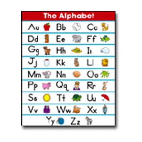 Frank Schaffer Publications/Carson Dellosa Publications Chartlet The Alphabet 17x22