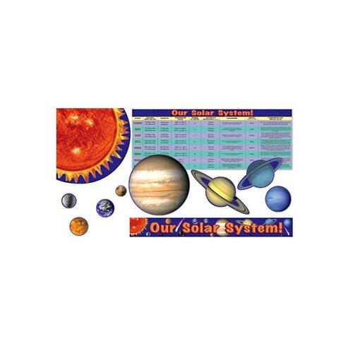 Teachers Friend Bb Set Our Solar System Guide