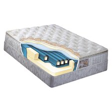 Flotation 145 Mattress