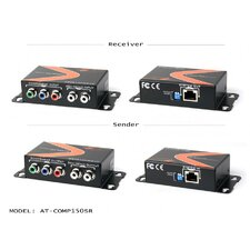Professional Component Video with 2 Channel Mono Audio Extender