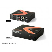 Professional Composite and S-Video Down-Converter to HDMI/DVI