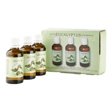 Eucalyptus Fragrance for Airwasher - 3 per Pack