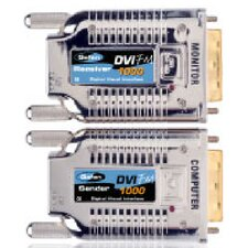 Fiber Optic Modules for Extending DVI Signalsup