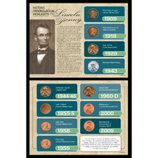 Historic Chronological Highlights of the Lincoln Penny Wall Framed Memorabilia