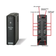 Entrust Series Uninterruptible Power Supply