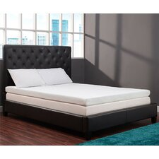 RenewFoam Mattress Topper