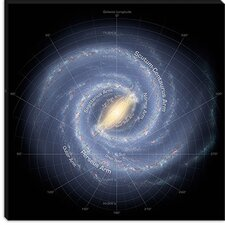 <strong>iCanvasArt</strong> Annotated Roadmap of the Milky Way (NASA) Canvas Wall Art