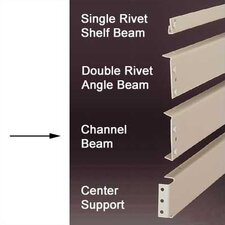 <strong>Penco</strong> RivetRite Parts - Double Rivet Channel Beams