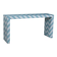 Profile Console Table