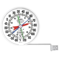 Maximum and Minimum Utility Thermometer