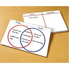 Venn Diagram/t-chart Write & Wipe