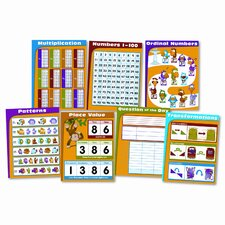 Math Chartlet Set