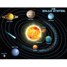 <strong>Teacher Created Resources</strong> Solar System Chart