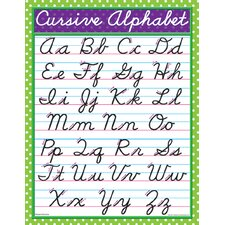 <strong>Teacher Created Resources</strong> Modern Cursive Chart