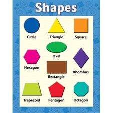 <strong>Teacher Created Resources</strong> Shapes Early Learning Chart