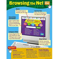 Chart Browsing The Net