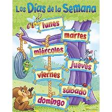 Chart Los Dias De La Semana