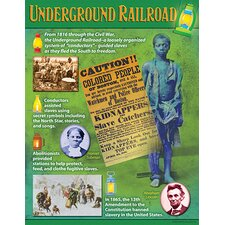 Underground Railroad Learning Chart
