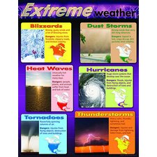 Extreme Weather Learning Chart