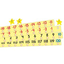 Bb Set Number Line -20 To +120