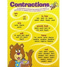 Chart Contractions