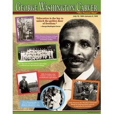 George Washington Carver Learning