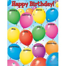 Chart Happy Birthday 17x22 Gr Pk-1