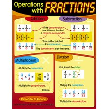 Chart Operations With Fractions