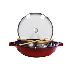Perfect Frying Pan